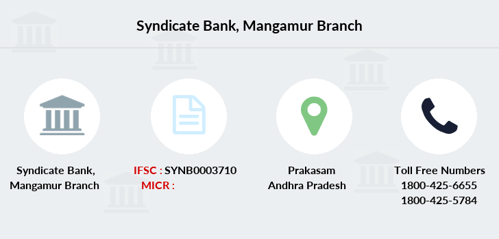 Syndicate-bank Mangamur branch