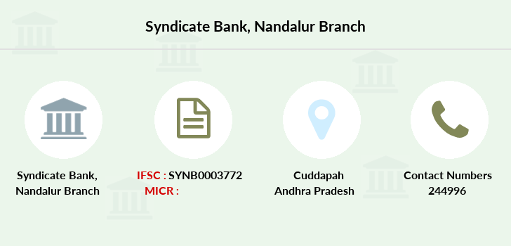 Syndicate-bank Nandalur branch