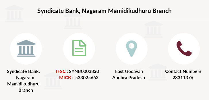 Syndicate-bank Nagaram-mamidikudhuru branch