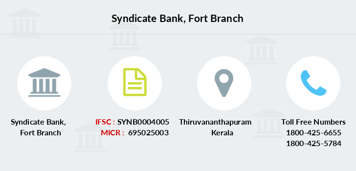 Syndicate-bank Fort branch