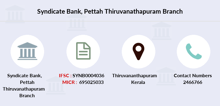 Syndicate-bank Pettah-thiruvanathapuram branch