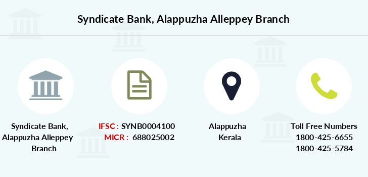 Syndicate-bank Alappuzha-alleppey branch