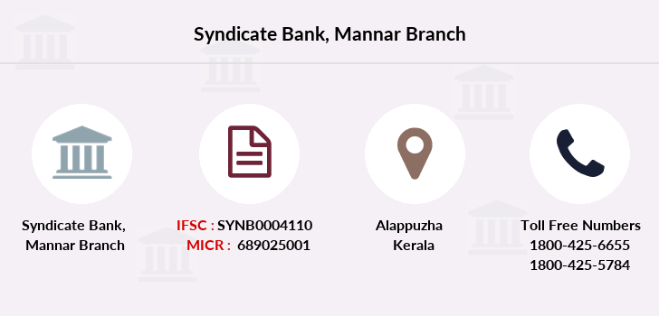 Syndicate-bank Mannar branch