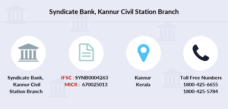 Syndicate-bank Kannur-civil-station branch