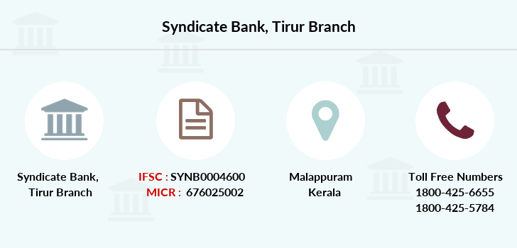 Syndicate-bank Tirur branch