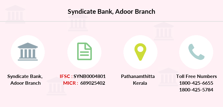 Syndicate-bank Adoor branch