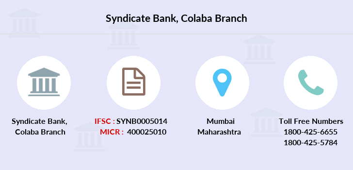 Syndicate-bank Colaba branch
