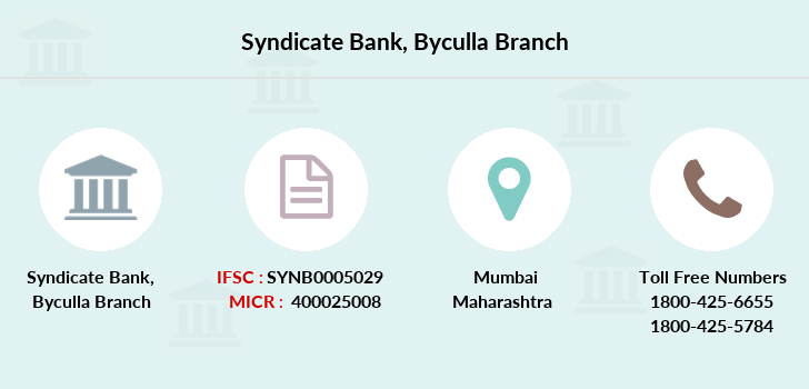 Syndicate-bank Byculla branch