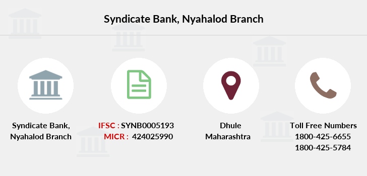 Syndicate-bank Nyahalod branch