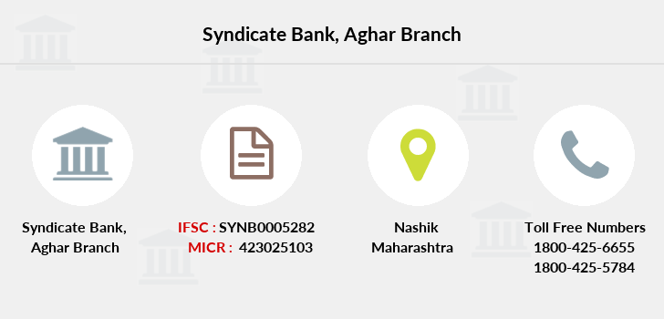 Syndicate-bank Aghar branch
