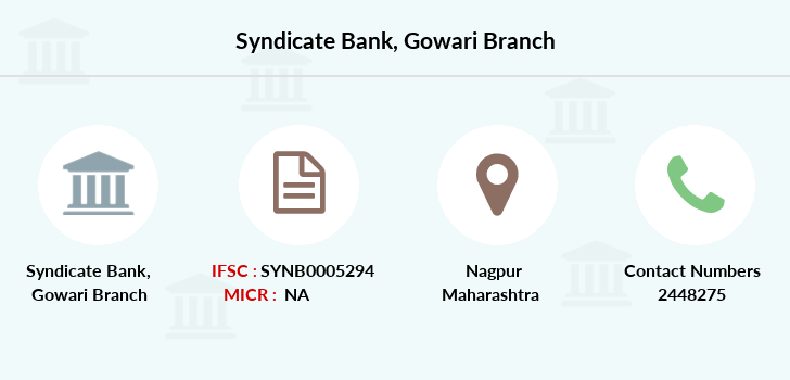 Syndicate-bank Gowari branch