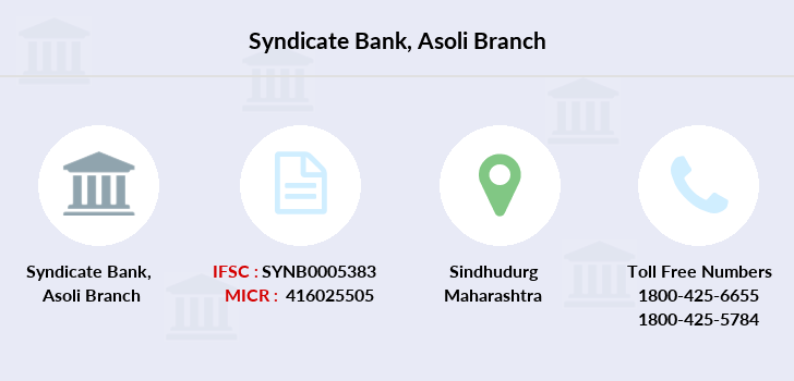 Syndicate-bank Asoli branch