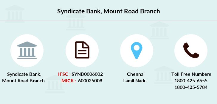 Syndicate-bank Mount-road branch