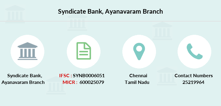 Syndicate-bank Ayanavaram branch