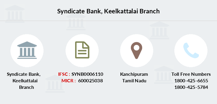 Syndicate-bank Keelkattalai branch