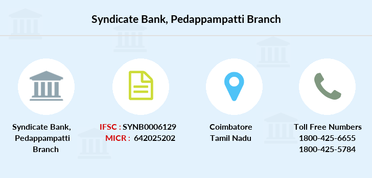 Syndicate-bank Pedappampatti branch