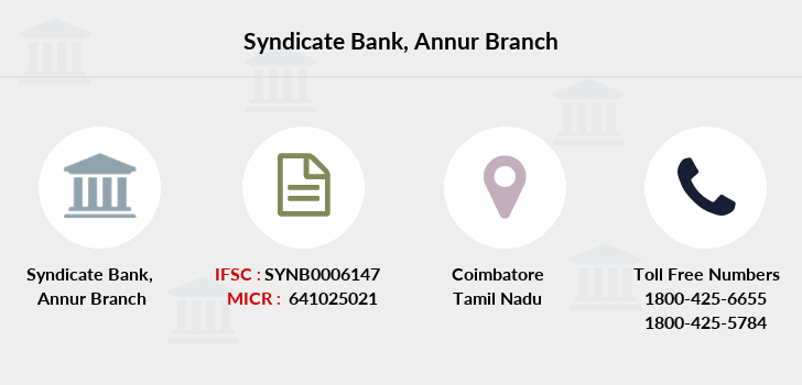 Syndicate-bank Annur branch