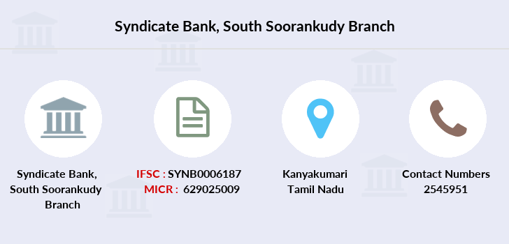 Syndicate-bank South-soorankudy branch