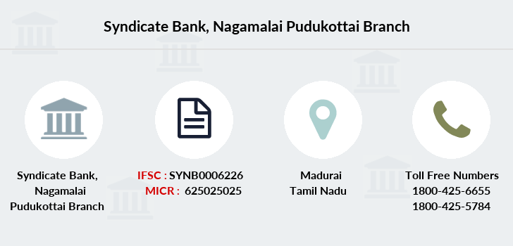 Syndicate-bank Nagamalai-pudukottai branch