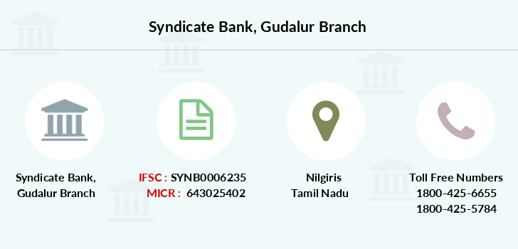 Syndicate-bank Gudalur branch