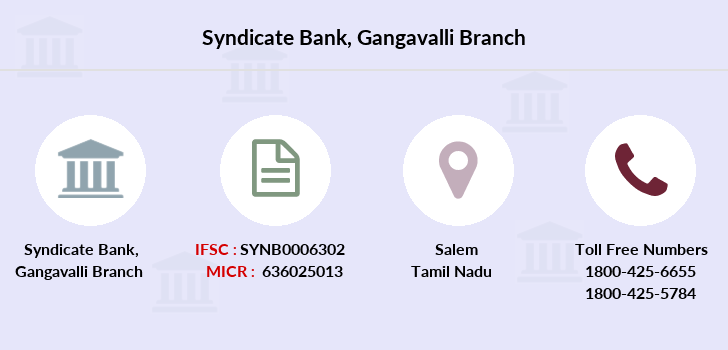 Syndicate-bank Gangavalli branch