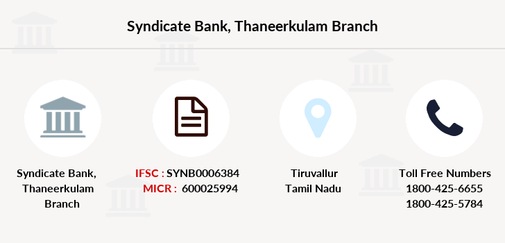 Syndicate-bank Thaneerkulam branch