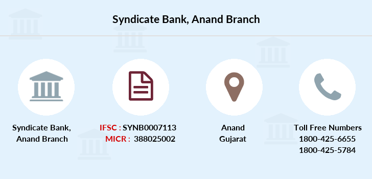 Syndicate-bank Anand branch