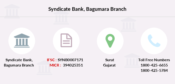 Syndicate-bank Bagumara branch