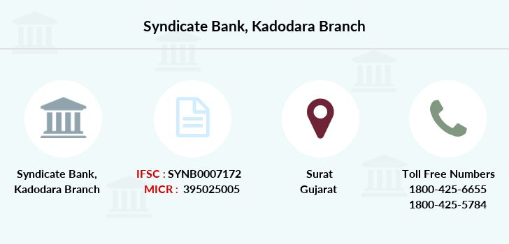 Syndicate-bank Kadodara branch