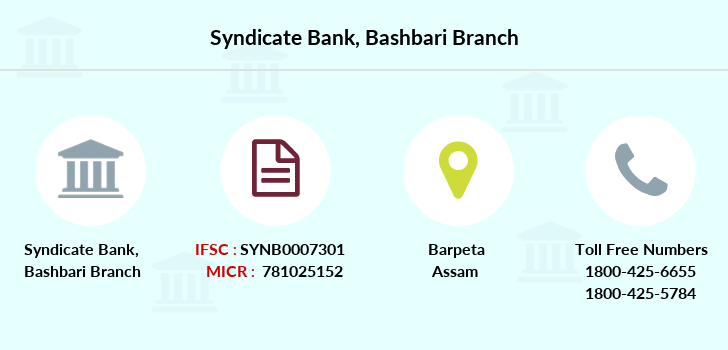 Syndicate-bank Bashbari branch