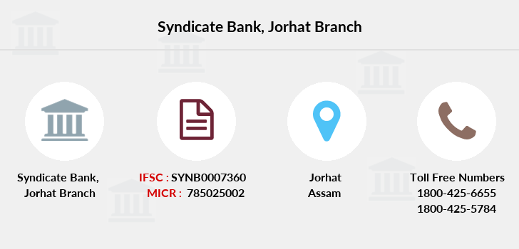 Syndicate-bank Jorhat branch