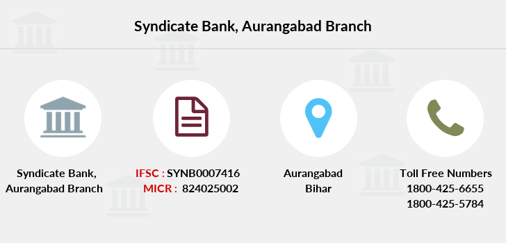 Syndicate-bank Aurangabad branch