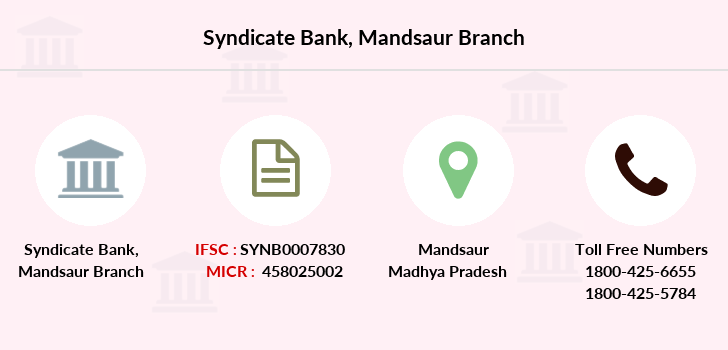 Syndicate-bank Mandsaur branch