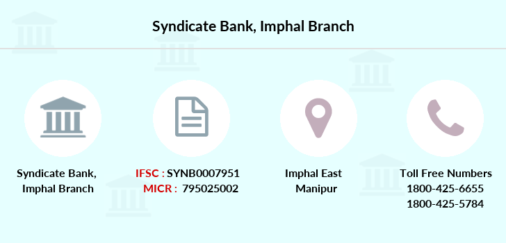 Syndicate-bank Imphal branch
