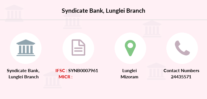 Syndicate-bank Lunglei branch