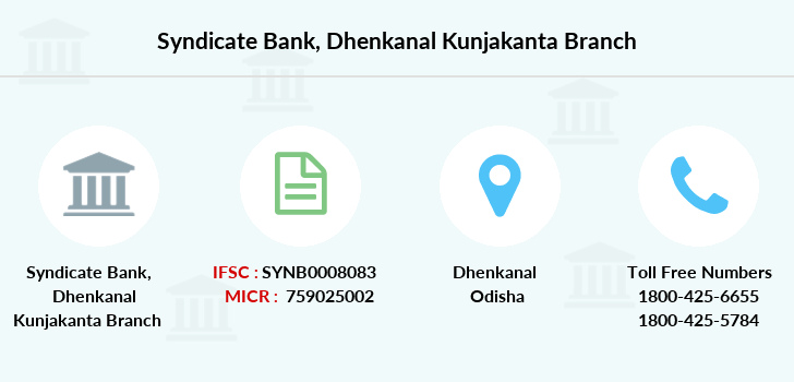 Syndicate-bank Dhenkanal-kunjakanta branch