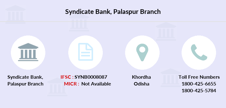 Syndicate-bank Palaspur branch