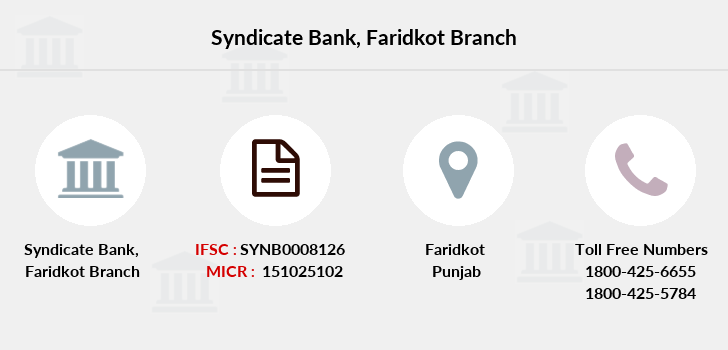 Syndicate-bank Faridkot branch