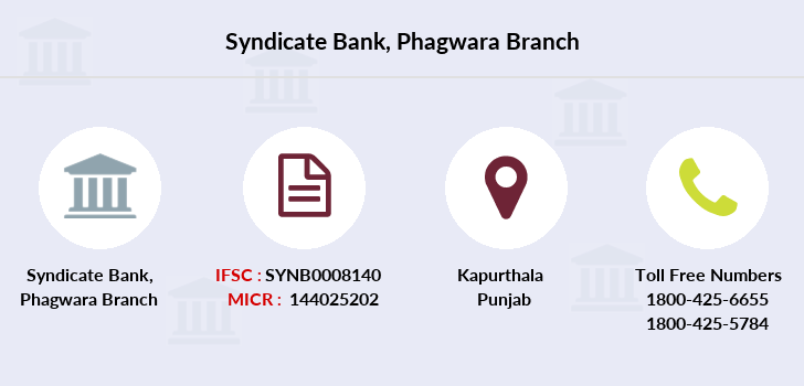 Syndicate-bank Phagwara branch