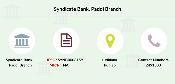 Syndicate-bank Paddi branch