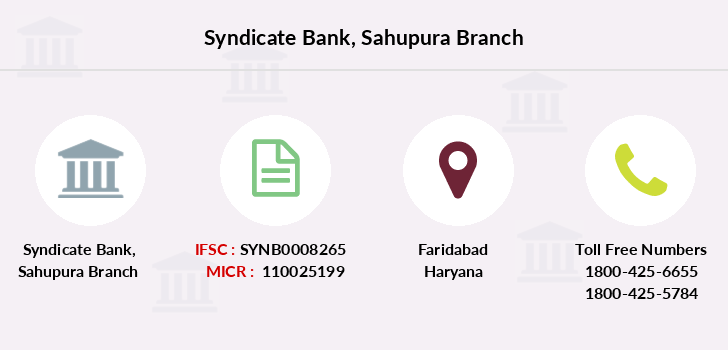 Syndicate-bank Sahupura branch