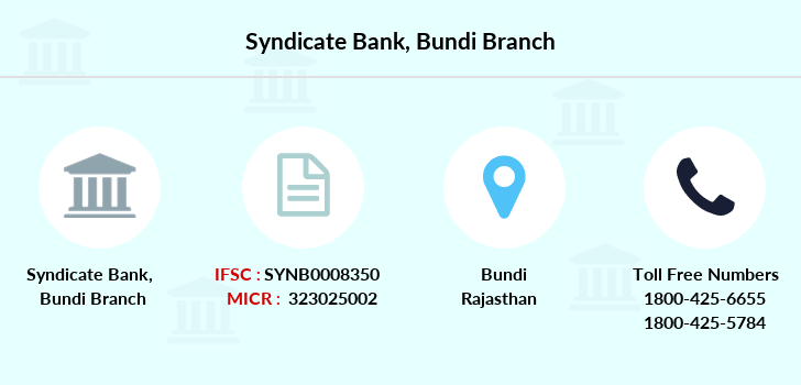 Syndicate-bank Bundi branch