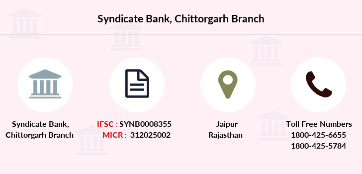 Syndicate-bank Chittorgarh branch
