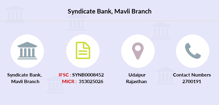 Syndicate-bank Mavli branch