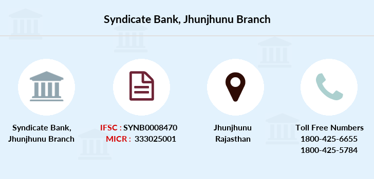 Syndicate-bank Jhunjhunu branch