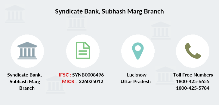 Syndicate-bank Subhash-marg branch