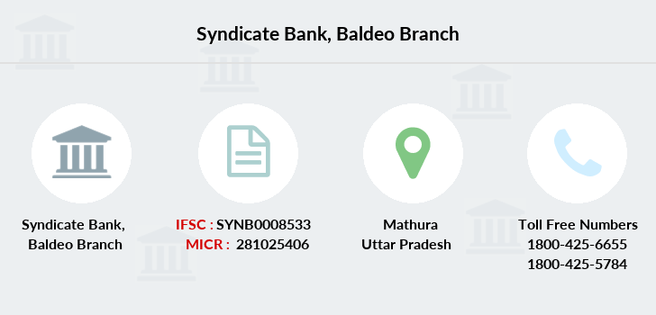 Syndicate-bank Baldeo branch