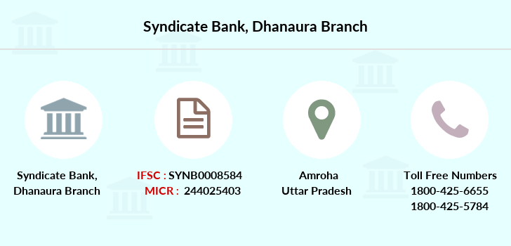 Syndicate-bank Dhanaura branch