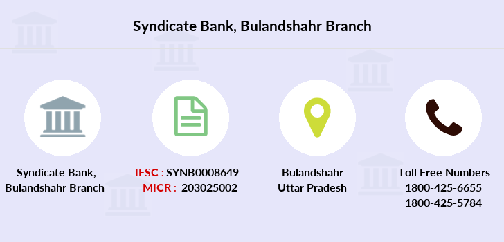 Syndicate-bank Bulandshahr branch