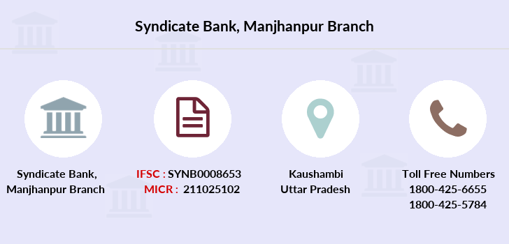 Syndicate-bank Manjhanpur branch